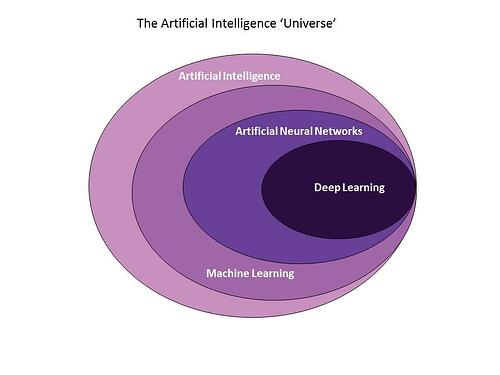 artificial intelligence universe