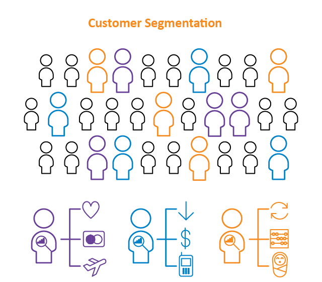 Customer Segmentation icon visualisation