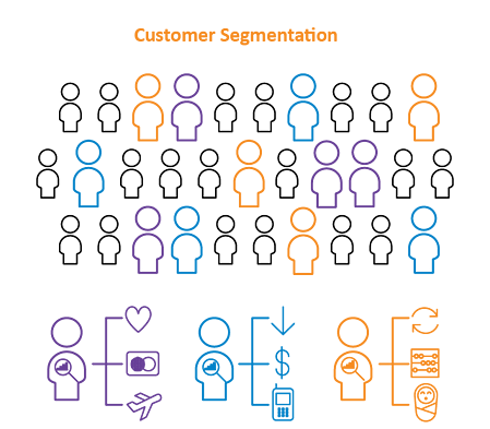 Customer Segmentation image with icons