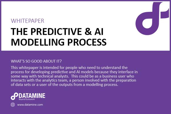 Predictive modelling cover image