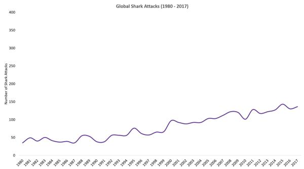 2A_Shark_Attacks_Blank_Space